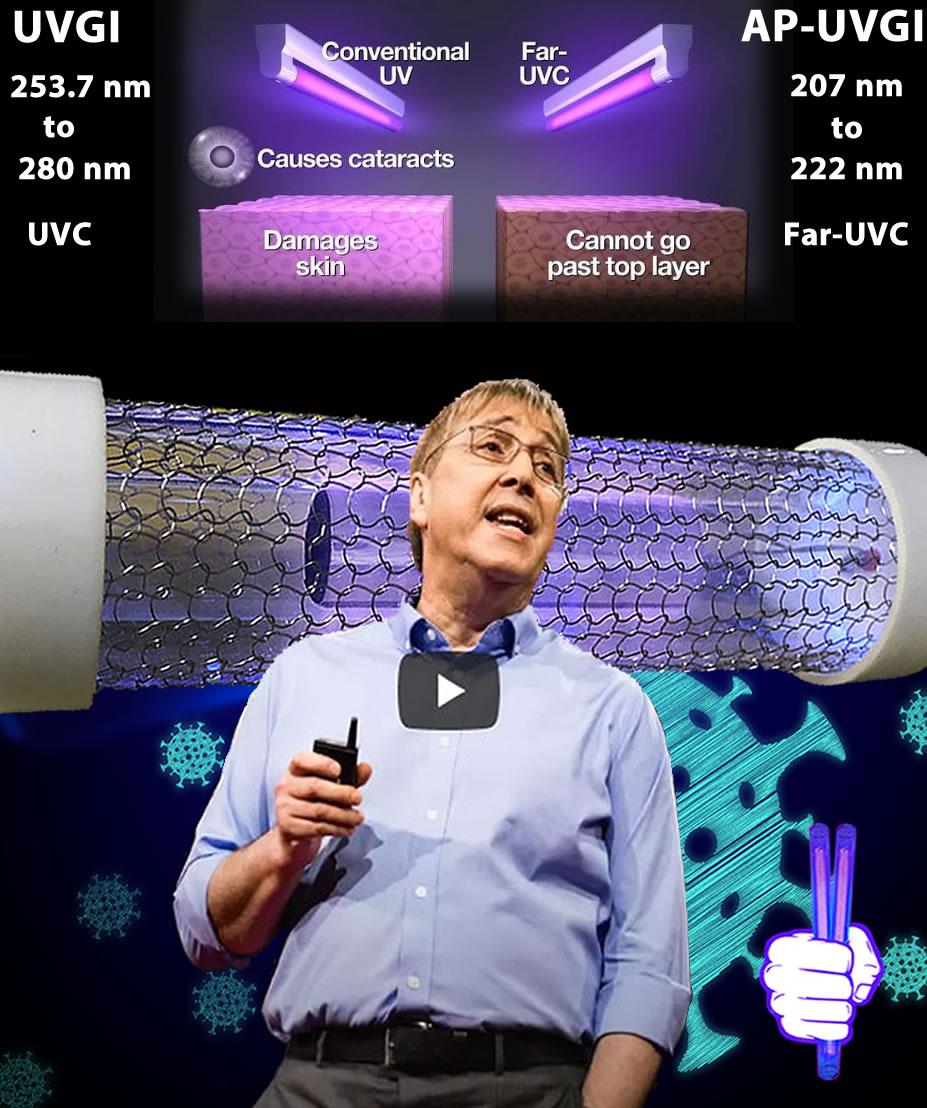 Far-UVC-light-is-a-new-weapon-in-the-ffight-against-superbugs-David-Brenne-far-uv-AP-UVGI2
