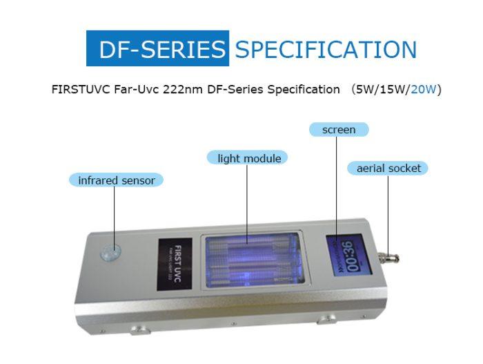 QuantaGuard Filtered 5W Far-UVC Light 222nm 24V DC FAR UVC Lighting 222 nm Excimer 5-Watt Lamp w/Remote Control and Motion Sensor